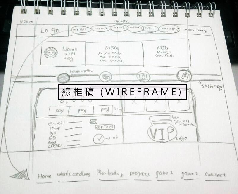 Ui設計師 Wireframe是什麼 Himydream